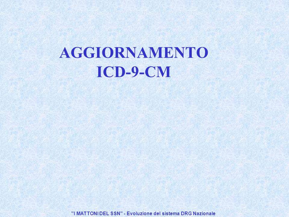 AGGIORNAMENTO ICD-9-CM