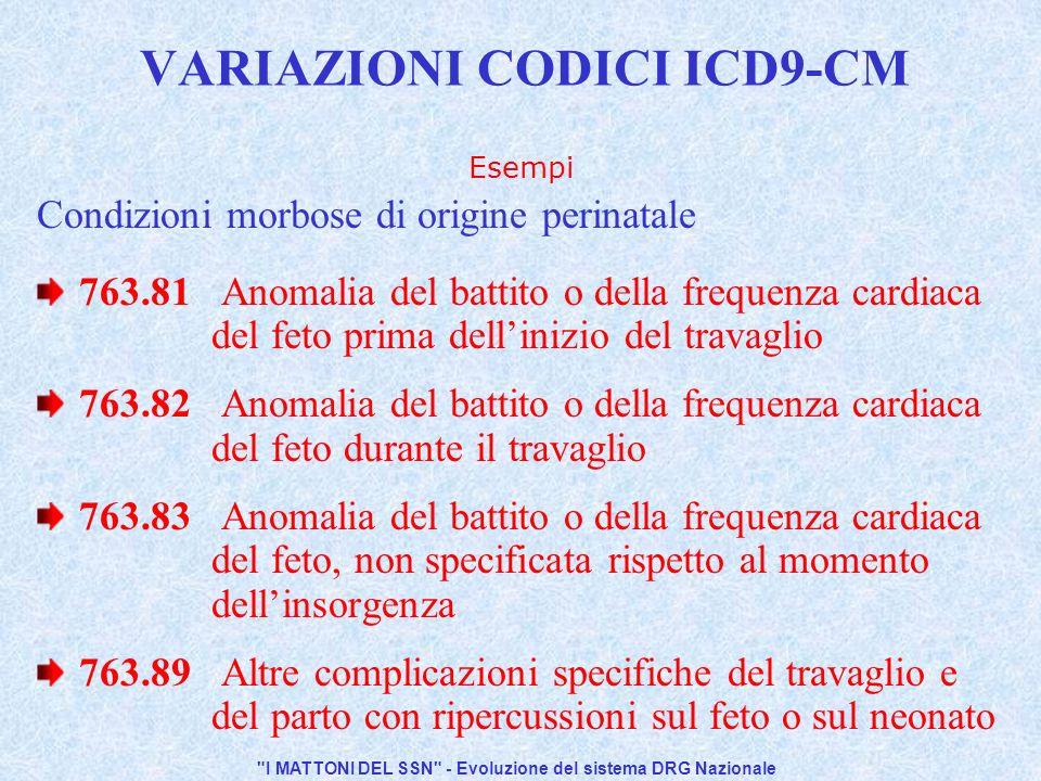 VARIAZIONI CODICI ICD9-CM