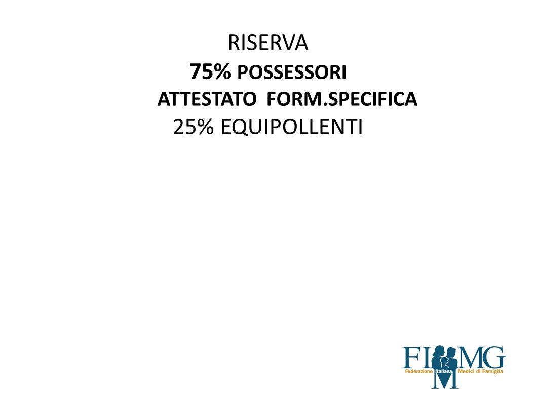 ASSEGNAZIONE INCARICHI DI ASSISTENZA PRIMARIA E CONTINUITA' ASSISTENZIALE ART 2 AIR RISERVA 75% POSSESSORI ATTESTATO FORM.SPECIFICA 25% EQUIPOLLENTI