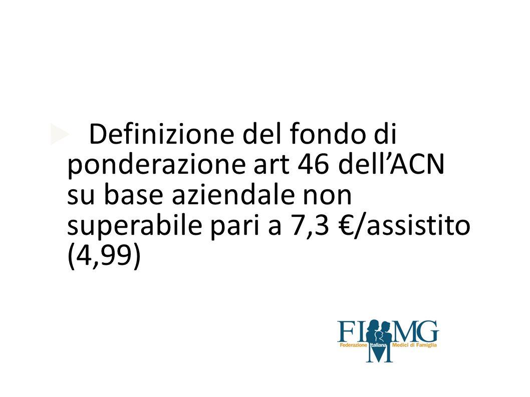Definizione del fondo di ponderazione art 46 dell'ACN su base aziendale non superabile pari a 7,3 €/assistito (4,99)