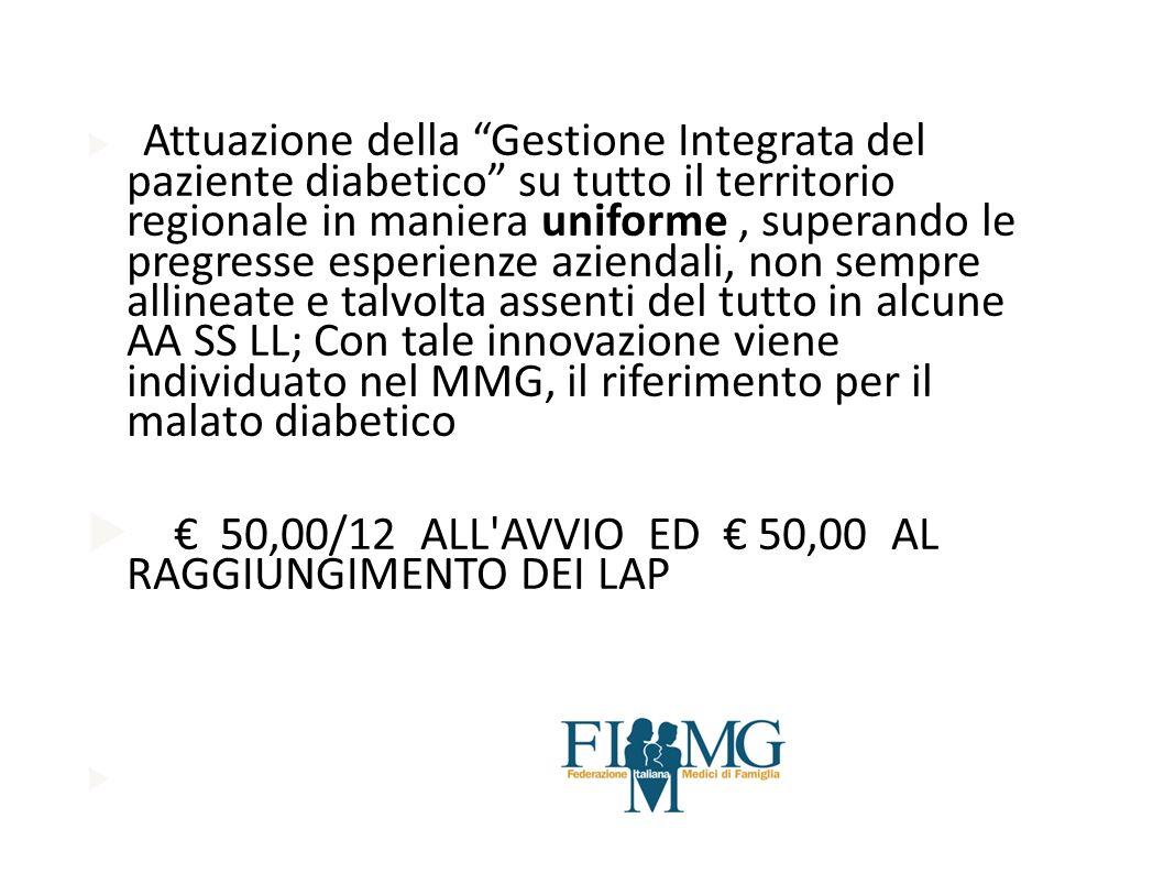 € 50,00/12 ALL AVVIO ED € 50,00 AL RAGGIUNGIMENTO DEI LAP