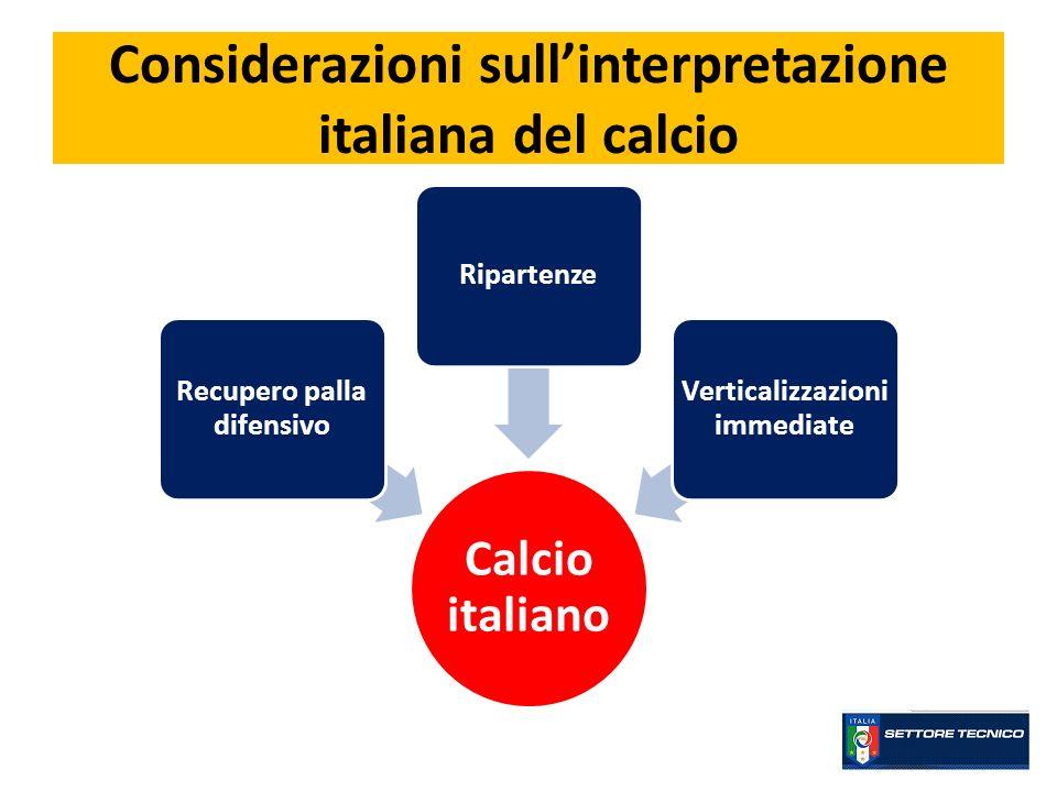 Considerazioni sull'interpretazione italiana del calcio