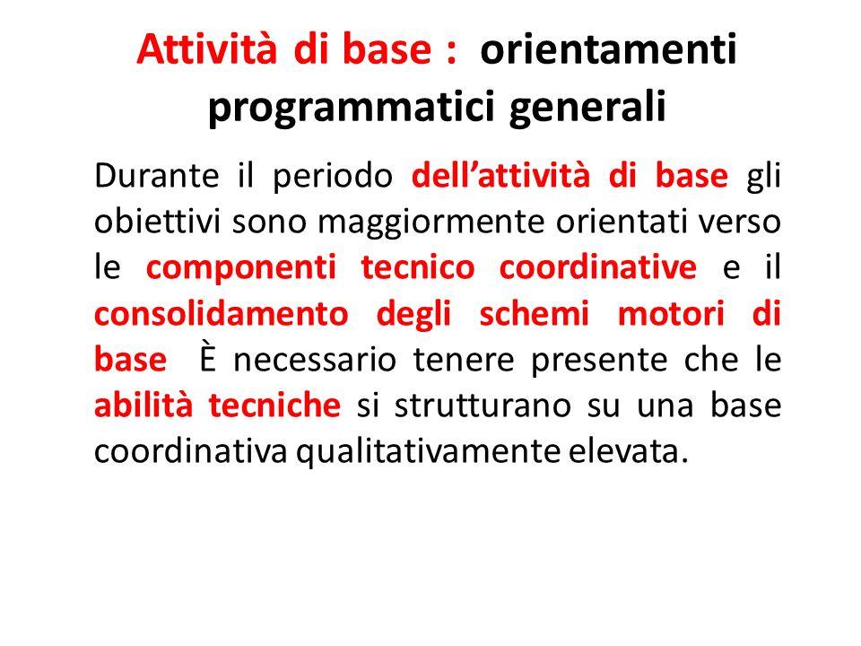 Attività di base : orientamenti programmatici generali