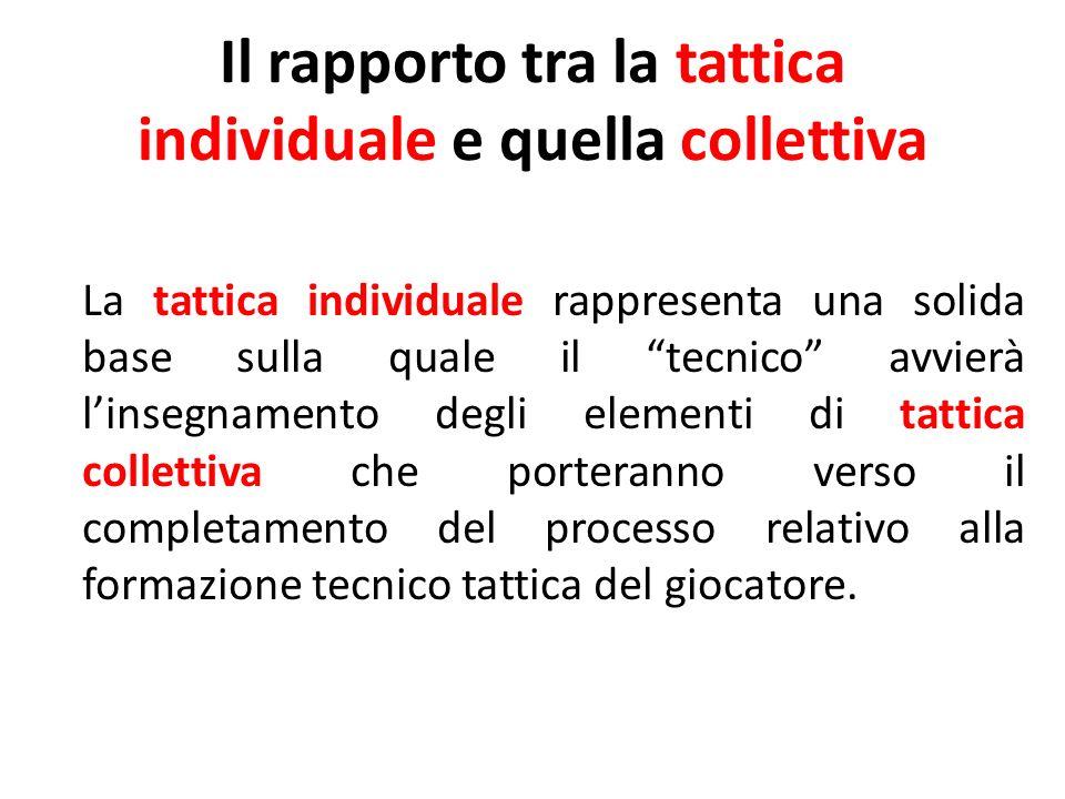 Il rapporto tra la tattica individuale e quella collettiva