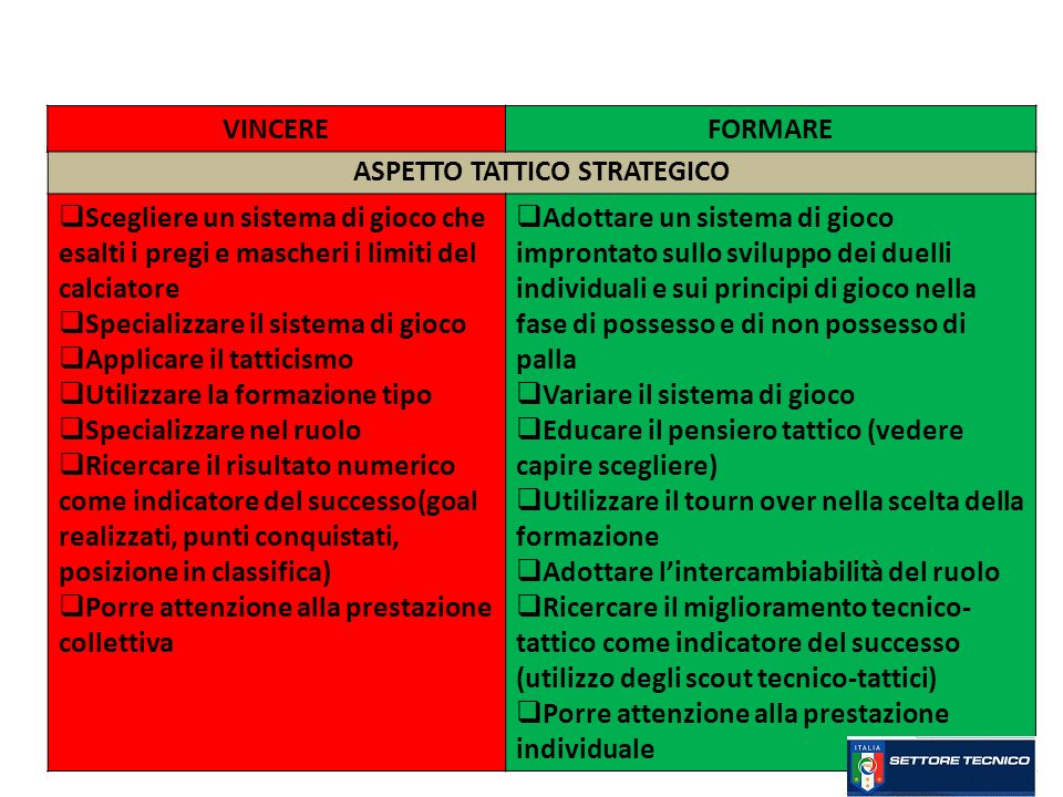 ASPETTO TATTICO STRATEGICO
