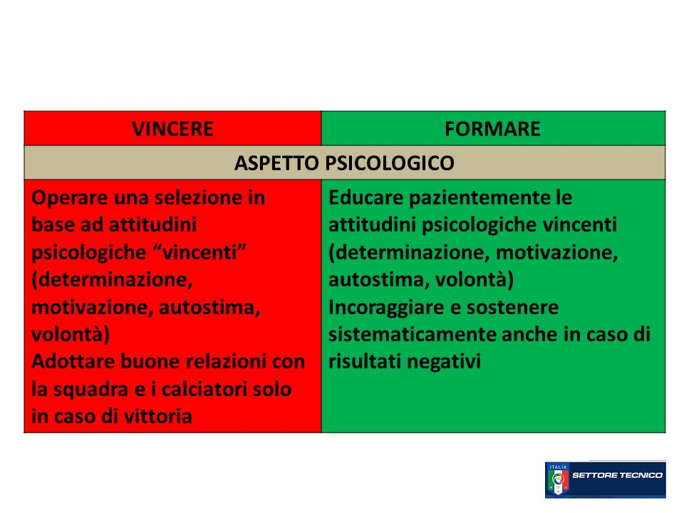 VINCERE FORMARE. ASPETTO PSICOLOGICO.