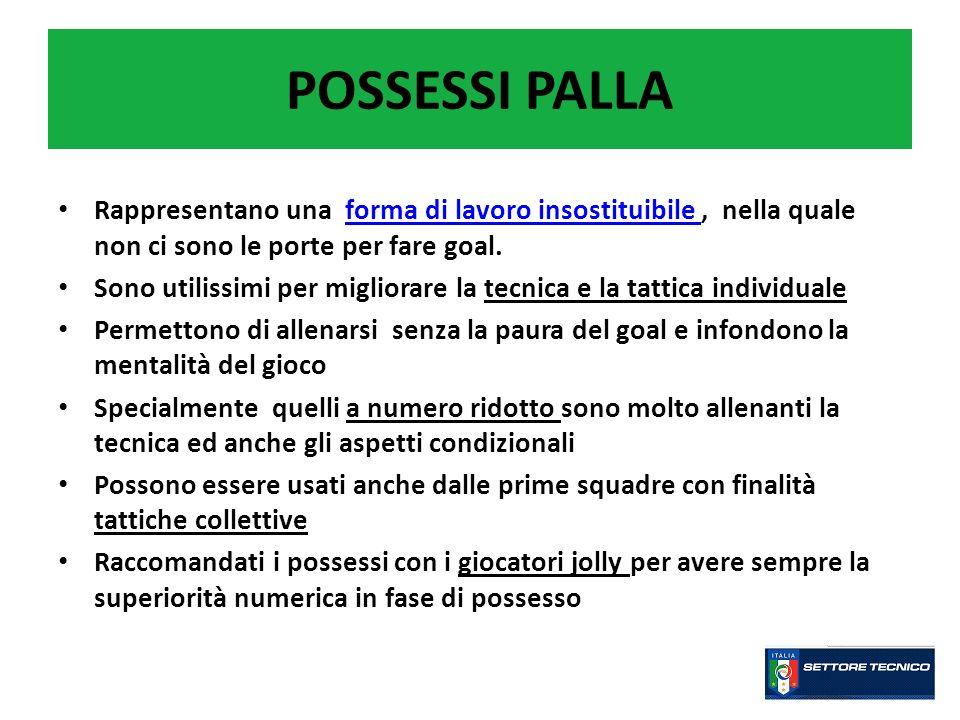 POSSESSI PALLA Rappresentano una forma di lavoro insostituibile , nella quale non ci sono le porte per fare goal.