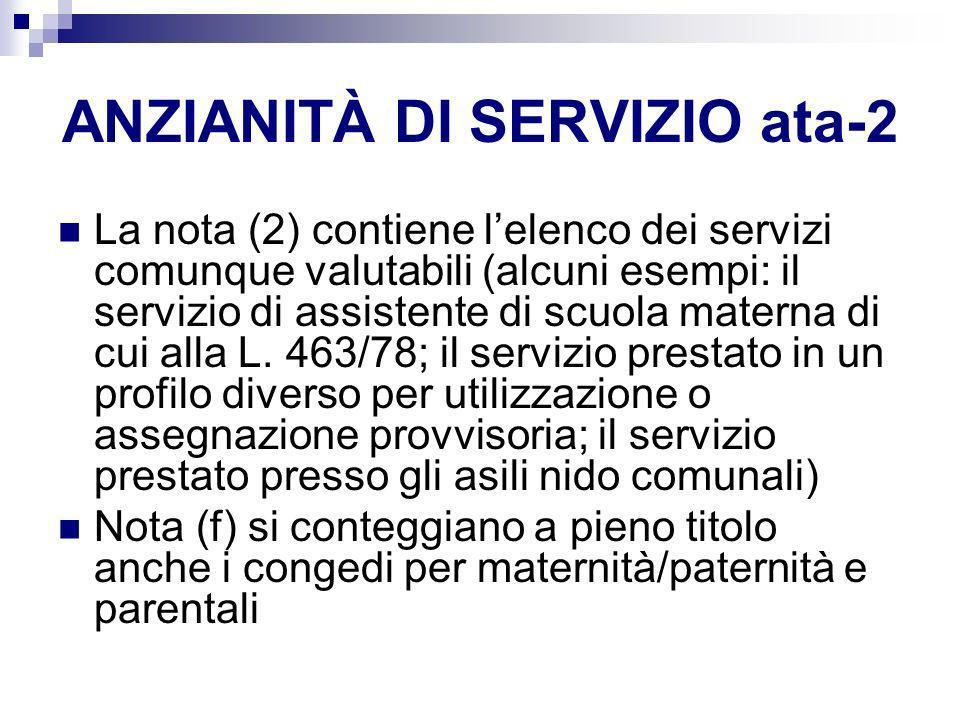 ANZIANITÀ DI SERVIZIO ata-2