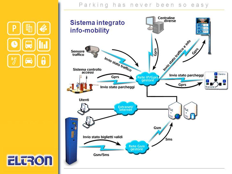 Sistema integrato info-mobility