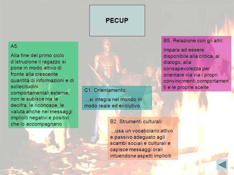 PECUP B5. Relazione con gli altri: