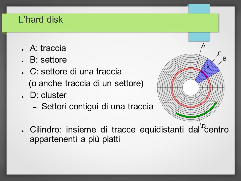 L'hard disk A: traccia B: settore C: settore di una traccia
