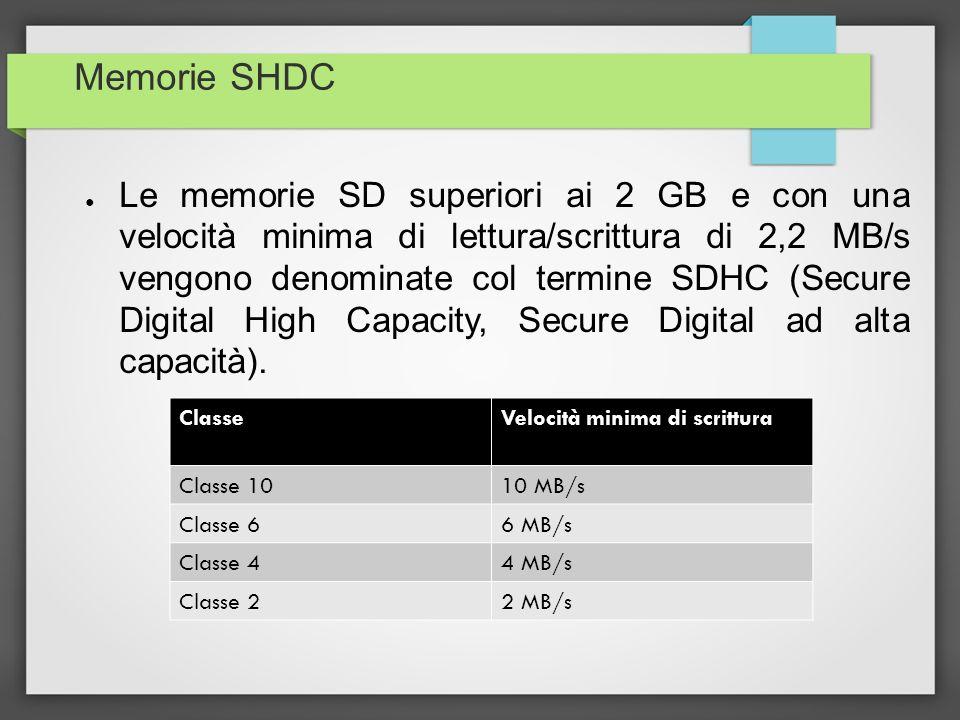 Memorie SHDC