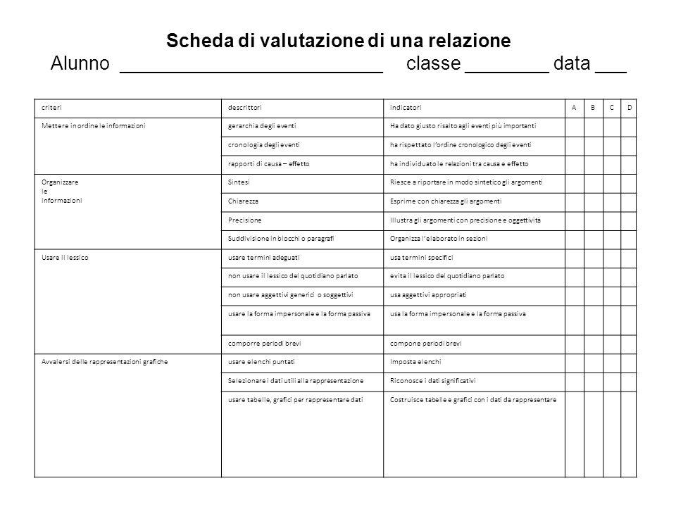 Scheda di valutazione di una relazione Alunno _________________________ classe ________ data ___