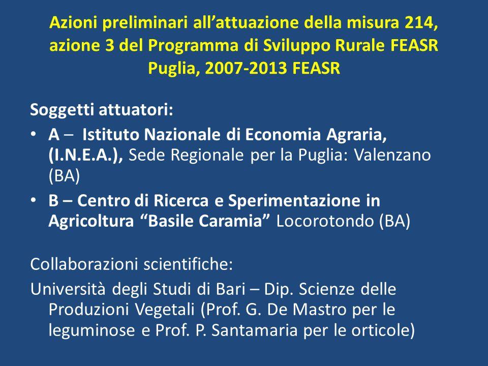 Azioni preliminari all'attuazione della misura 214, azione 3 del Programma di Sviluppo Rurale FEASR Puglia, 2007-2013 FEASR