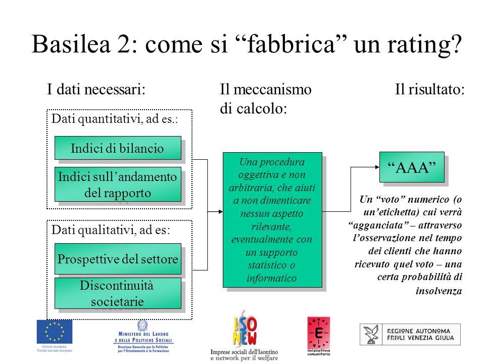 Basilea 2: come si fabbrica un rating