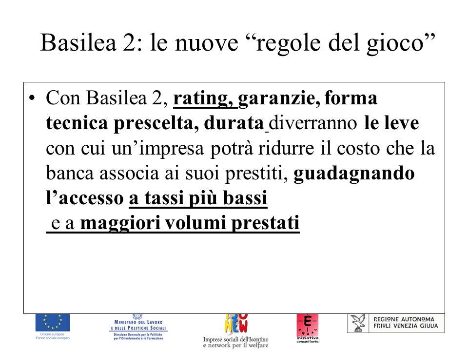 Basilea 2: le nuove regole del gioco
