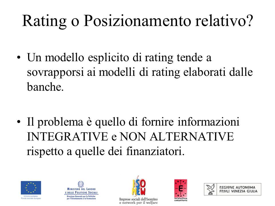 Rating o Posizionamento relativo