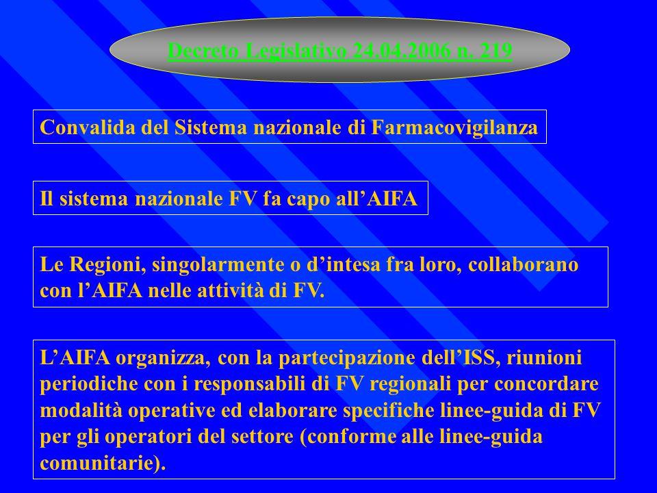 Decreto Legislativo 24.04.2006 n. 219 Convalida del Sistema nazionale di Farmacovigilanza. Il sistema nazionale FV fa capo all'AIFA.