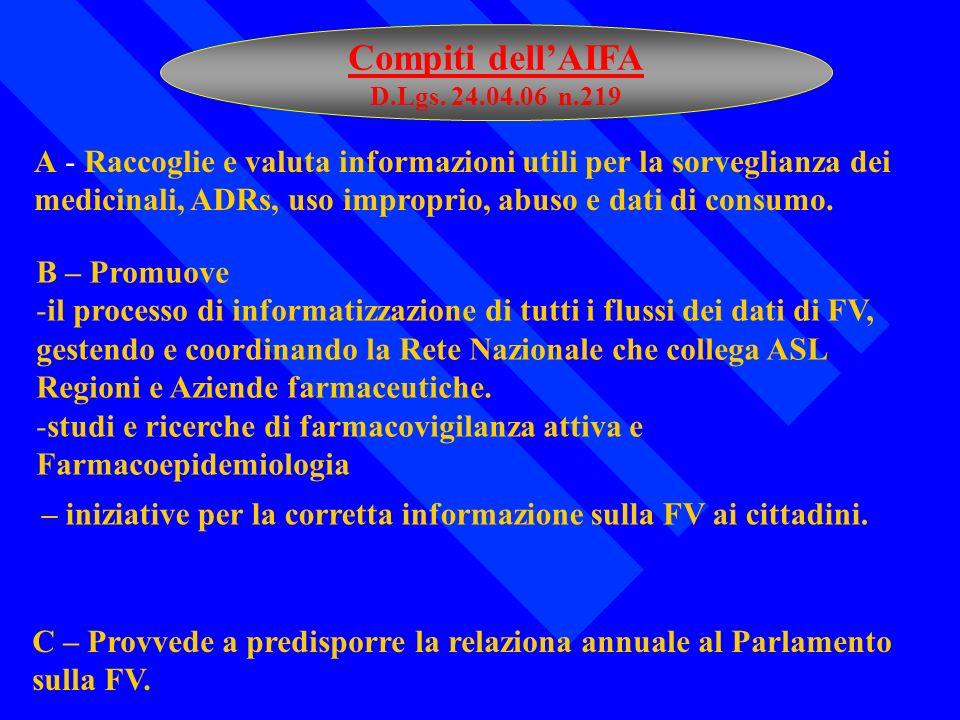 Compiti dell'AIFA D.Lgs. 24.04.06 n.219.