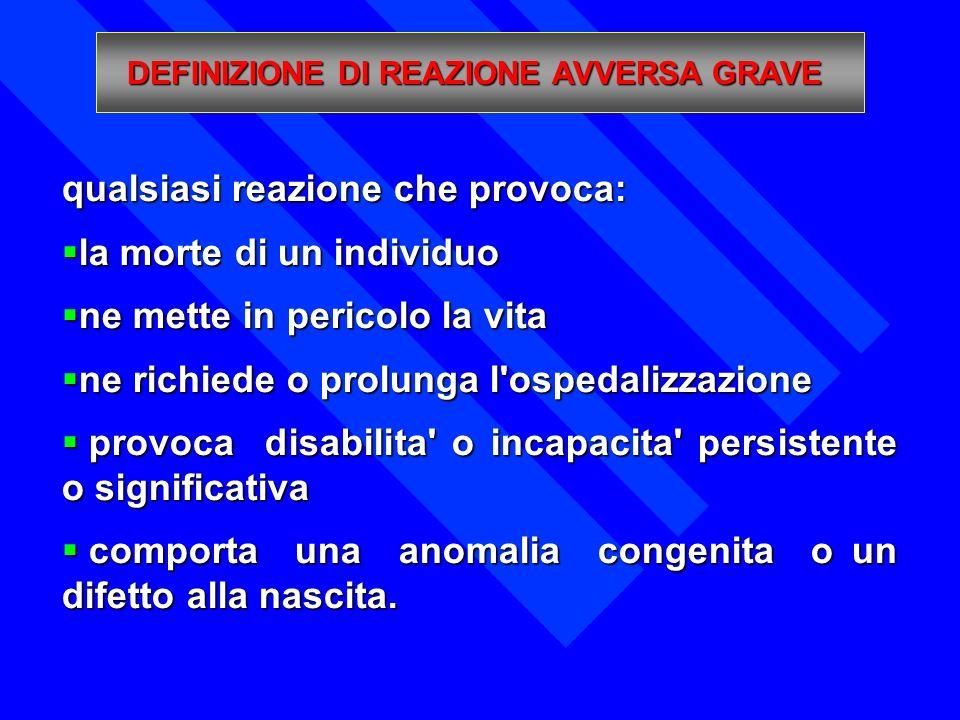 DEFINIZIONE DI REAZIONE AVVERSA GRAVE