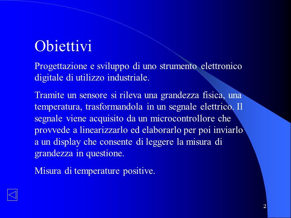 Obiettivi Progettazione e sviluppo di uno strumento elettronico digitale di utilizzo industriale.