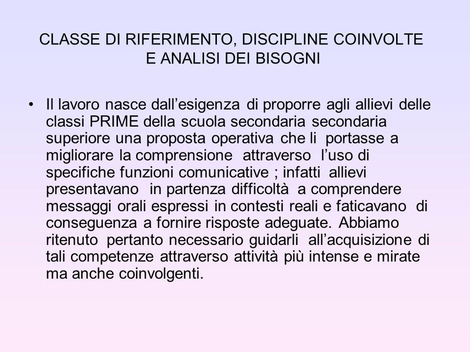 CLASSE DI RIFERIMENTO, DISCIPLINE COINVOLTE E ANALISI DEI BISOGNI