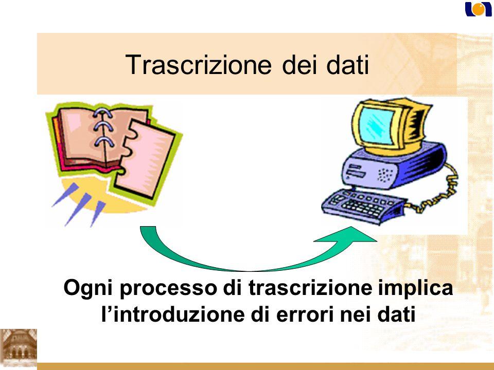Trascrizione dei dati Ogni processo di trascrizione implica l'introduzione di errori nei dati