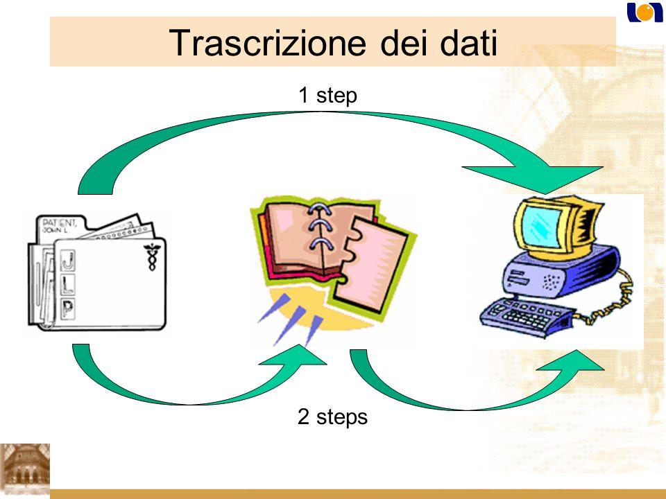 Trascrizione dei dati 1 step 2 steps