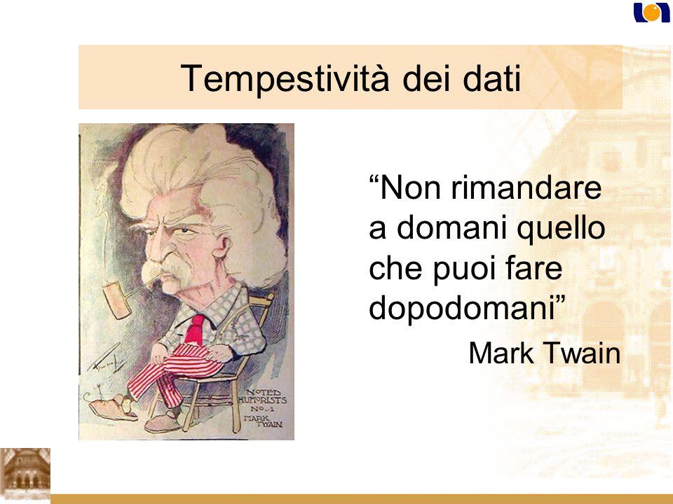 Tempestività dei dati Non rimandare a domani quello che puoi fare dopodomani Mark Twain
