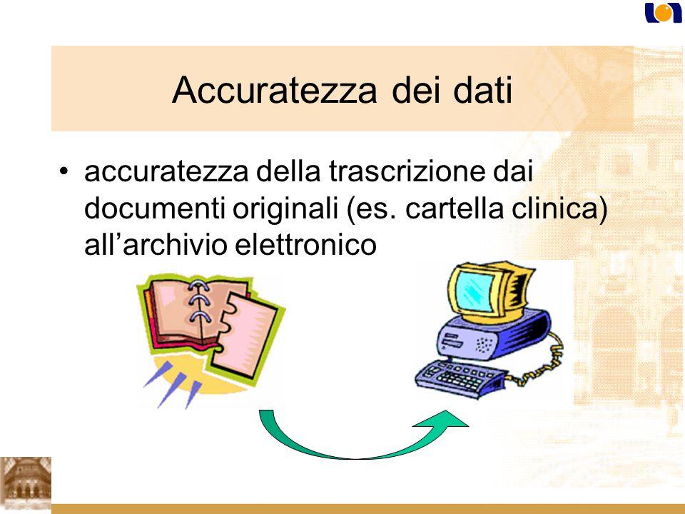 Accuratezza dei dati accuratezza della trascrizione dai documenti originali (es.
