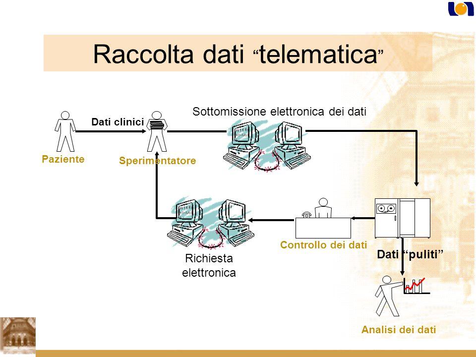 Raccolta dati telematica