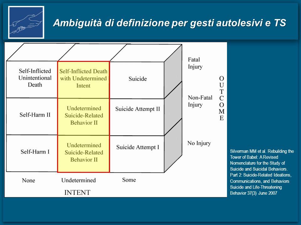 Ambiguità di definizione per gesti autolesivi e TS