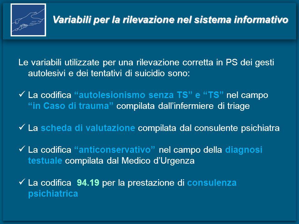 Variabili per la rilevazione nel sistema informativo