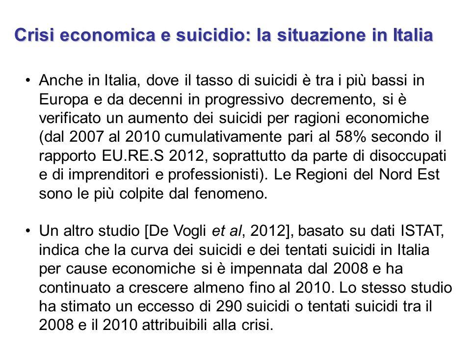 Crisi economica e suicidio: la situazione in Italia