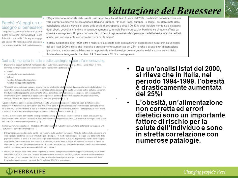 Da un'analisi Istat del 2000, si rileva che in Italia, nel periodo 1994-1999, l'obesità è drasticamente aumentata del 25%!