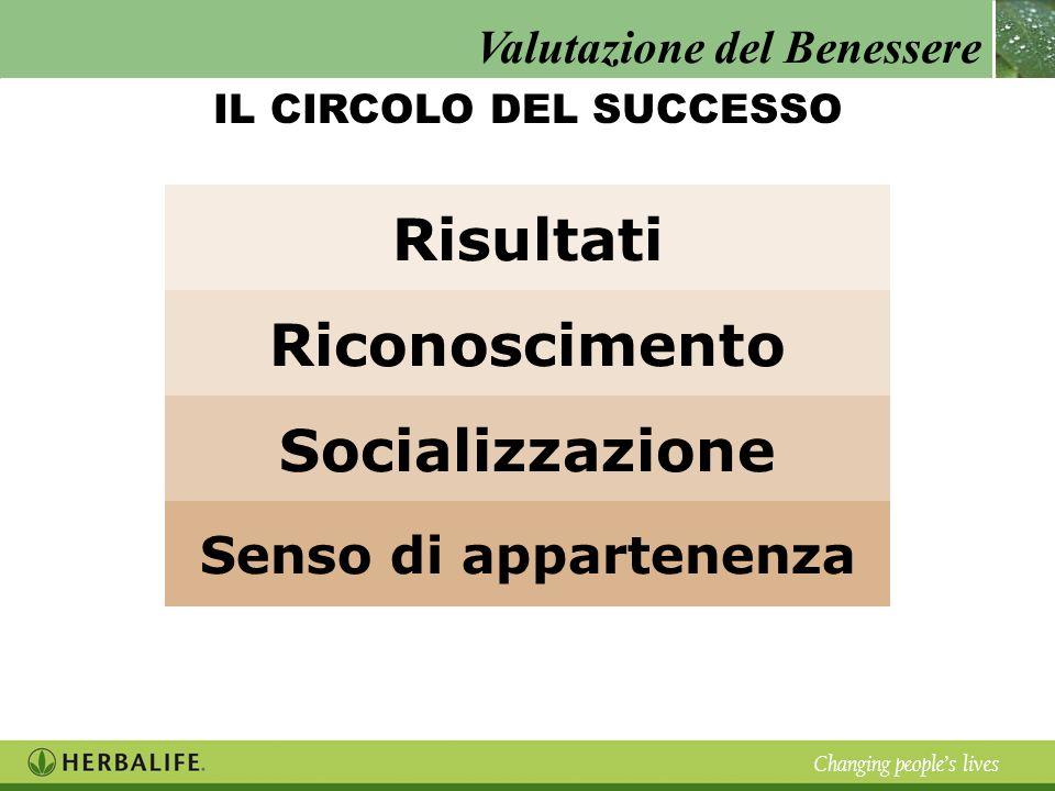 IL CIRCOLO DEL SUCCESSO