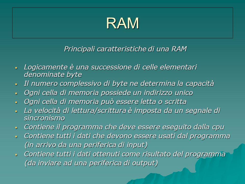 RAM Principali caratteristiche di una RAM
