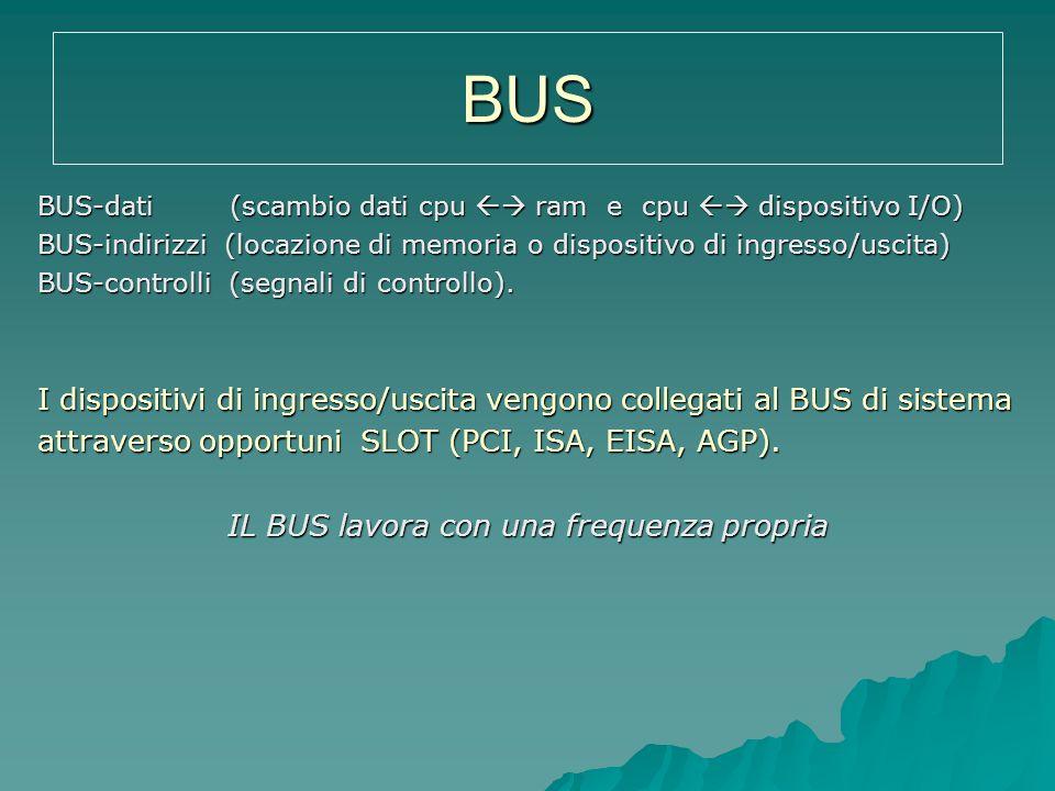 IL BUS lavora con una frequenza propria