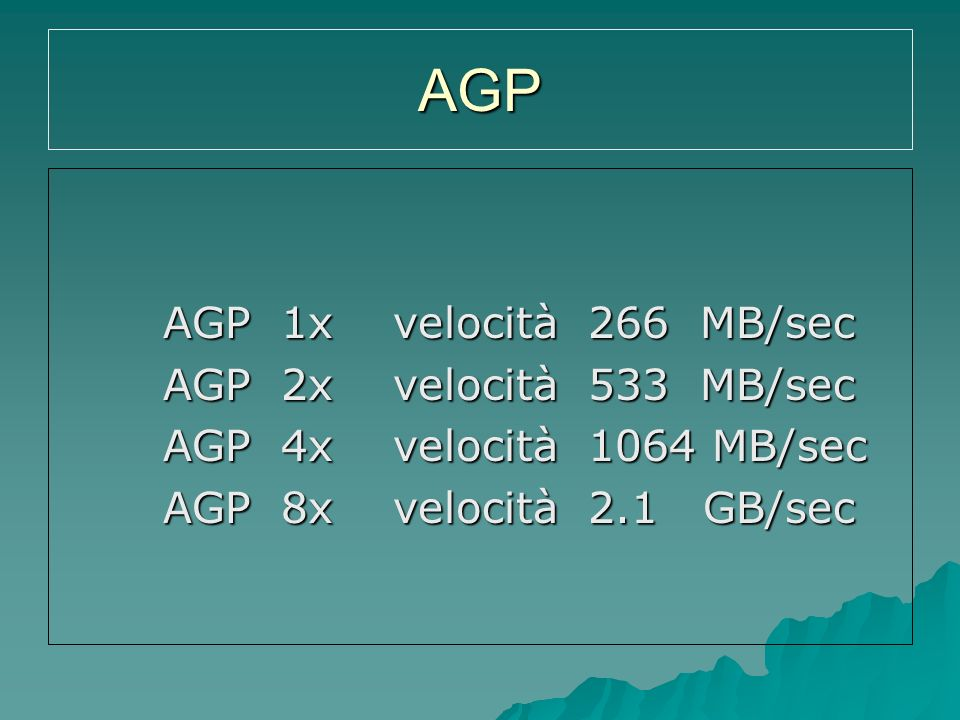 AGP AGP 1x velocità 266 MB/sec AGP 2x velocità 533 MB/sec