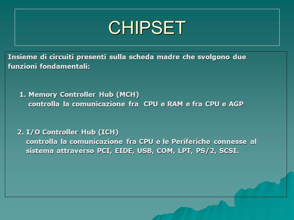 CHIPSET Insieme di circuiti presenti sulla scheda madre che svolgono due. funzioni fondamentali: 1. Memory Controller Hub (MCH)
