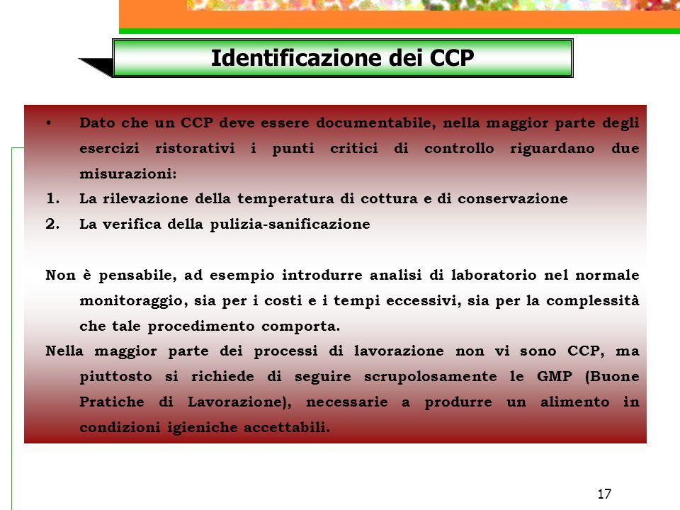Identificazione dei CCP