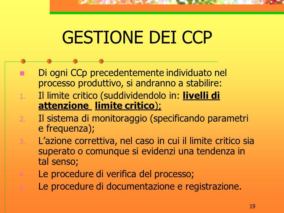 GESTIONE DEI CCP Di ogni CCp precedentemente individuato nel processo produttivo, si andranno a stabilire: