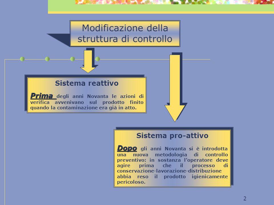 Modificazione della struttura di controllo