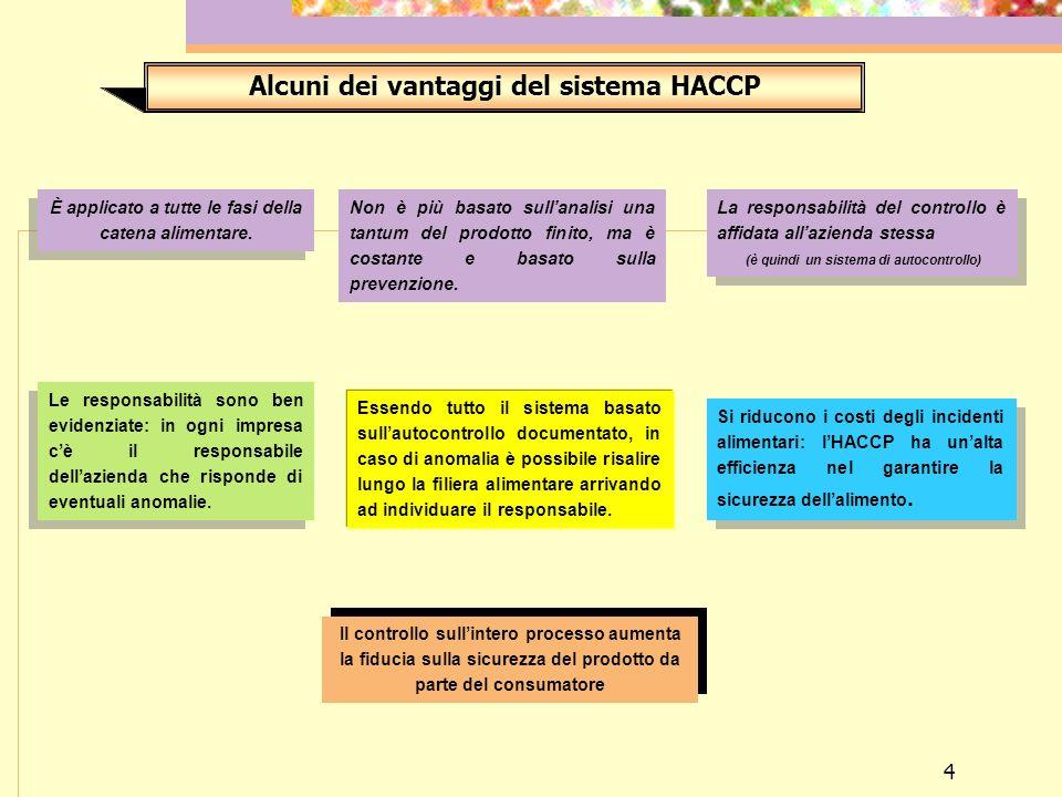 Alcuni dei vantaggi del sistema HACCP