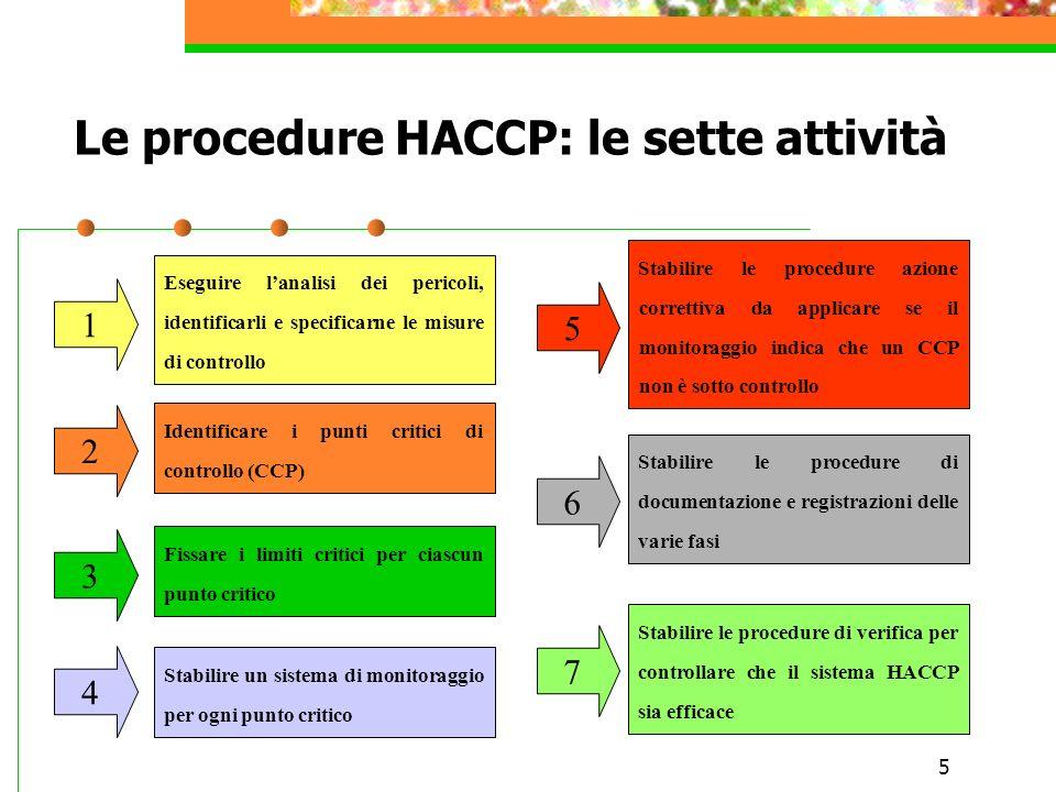 Le procedure HACCP: le sette attività