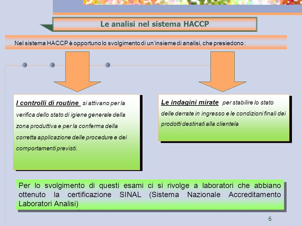 Le analisi nel sistema HACCP