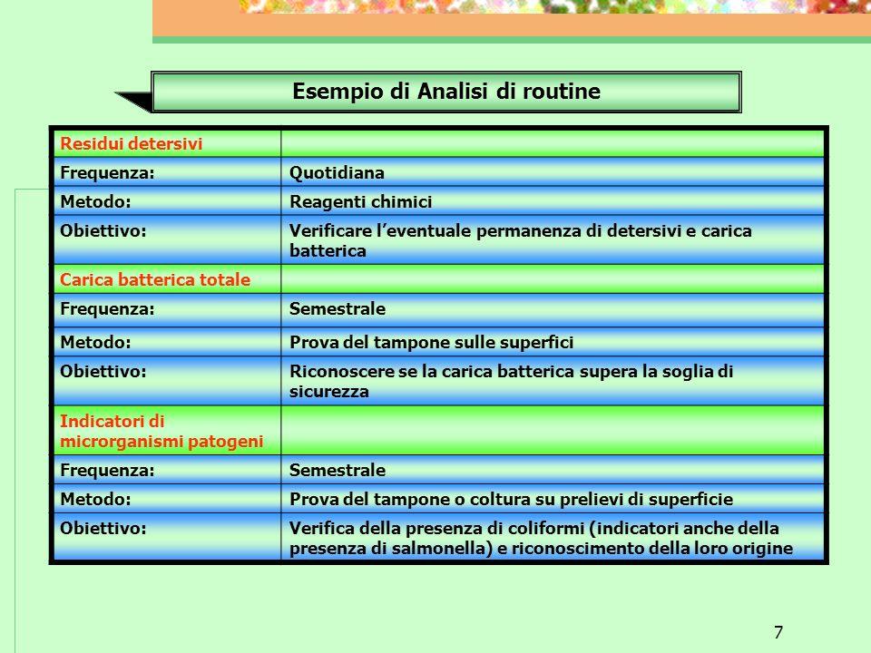 Esempio di Analisi di routine