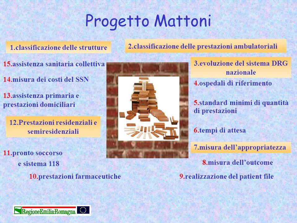 Progetto Mattoni classificazione delle prestazioni ambulatoriali
