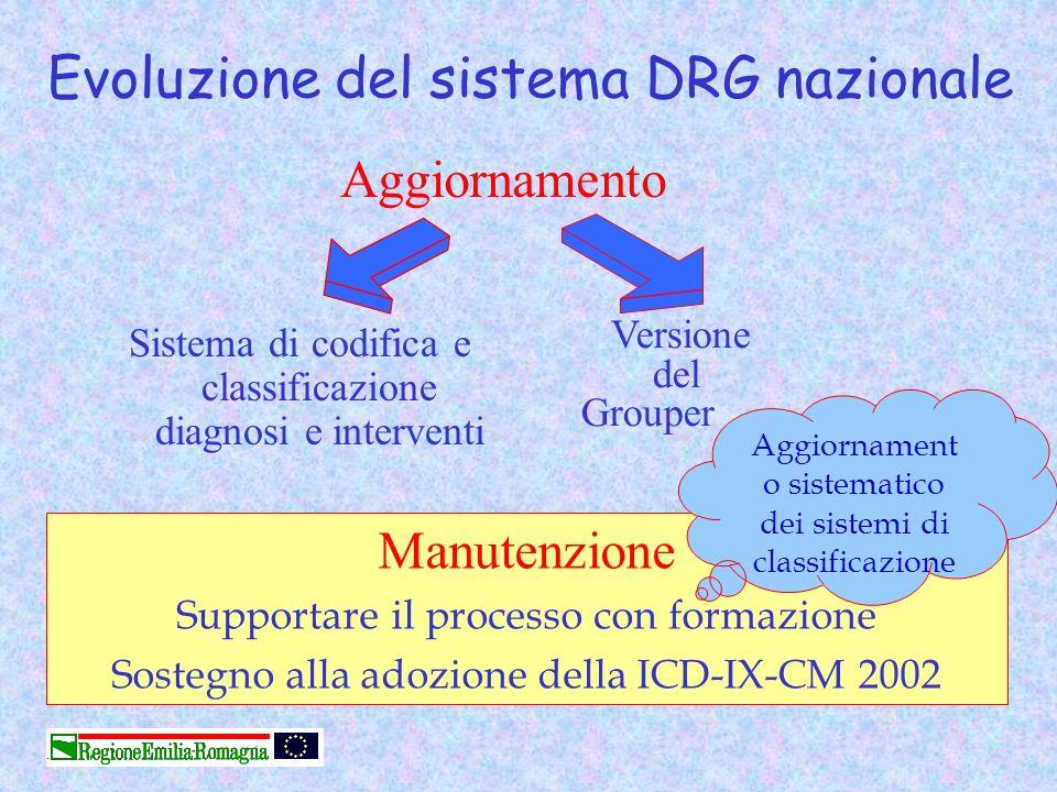Evoluzione del sistema DRG nazionale