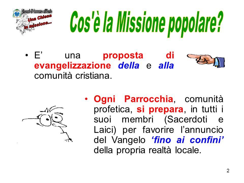 Cos è la Missione popolare